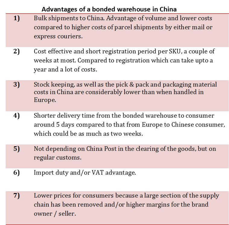 Advantages of a bonded warehouse in China